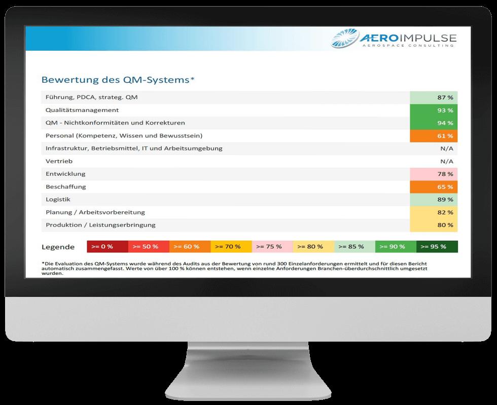 Audittool Auditsoftware flexibel kauf