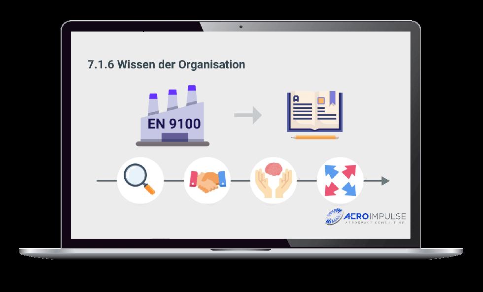 DIN EN 9100:2018 Online-Training E-Learning 4